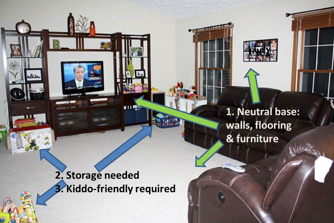 Kid Living Room Furniture Living Room Family Style Living