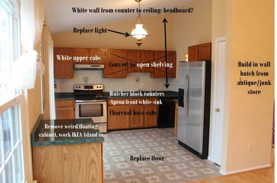 Kitchen photo plan